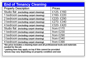 end of tenancy cleaning prices London