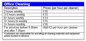 office cleaning prices London