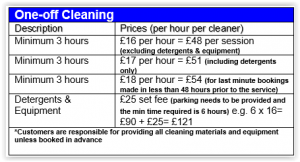 one-off cleaning prices London